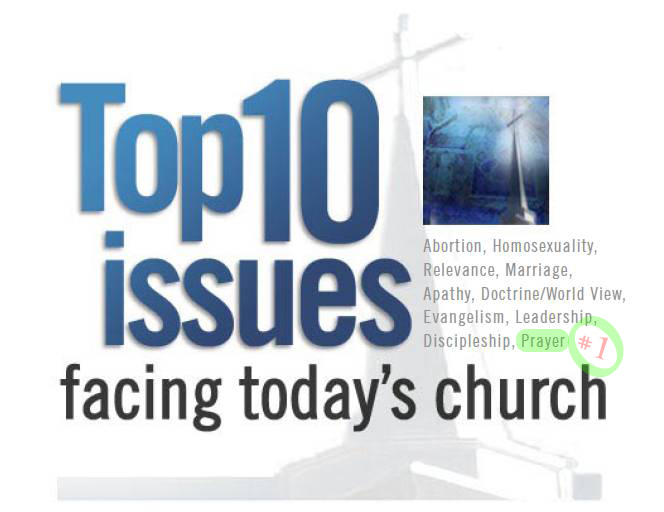 Top Issue Facing Church Image